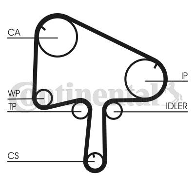 courroie de distribution pour mazda 6 hatchback gg 2 0 di 136cv wda. Black Bedroom Furniture Sets. Home Design Ideas