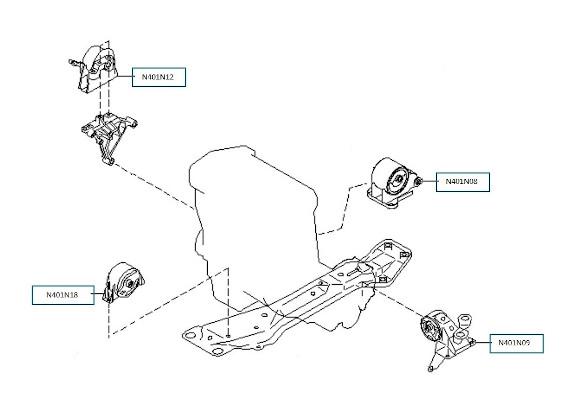 support moteur pour nissan x-trail