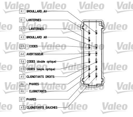 commutateur de colonne de direction valeo 251562 wda. Black Bedroom Furniture Sets. Home Design Ideas